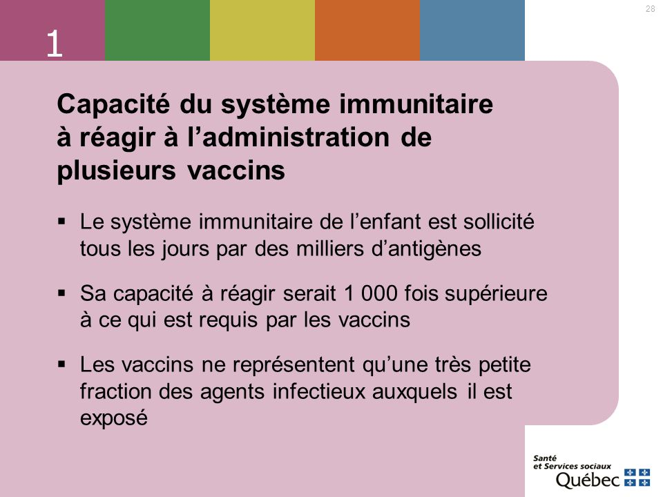 1 Capacité du système immunitaire à réagir à l'administration de plusieurs vaccins.