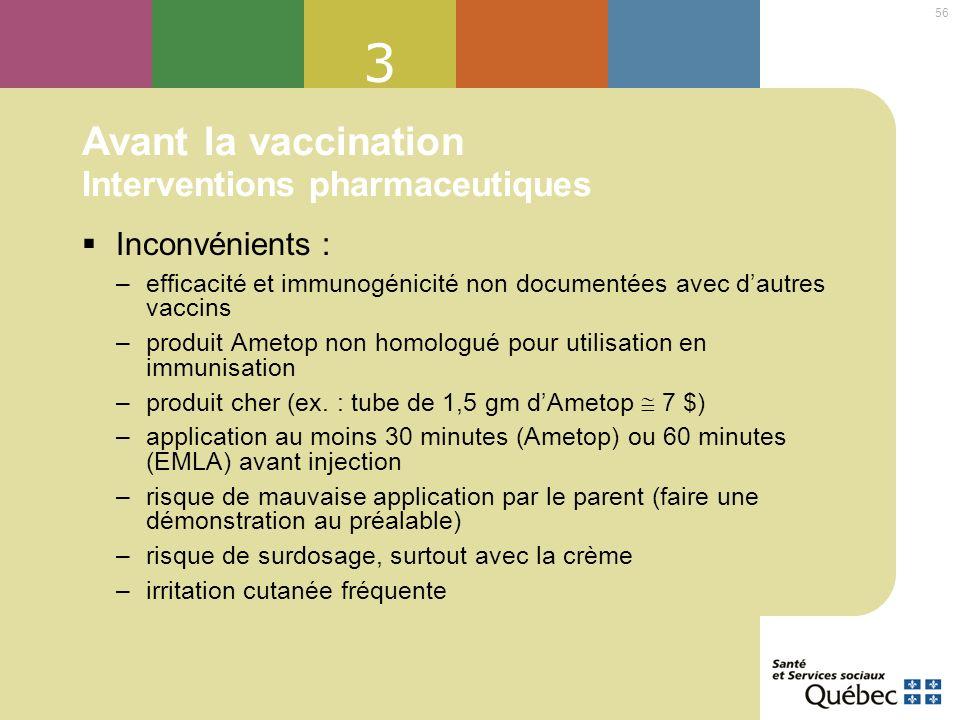 Avant la vaccination Interventions pharmaceutiques