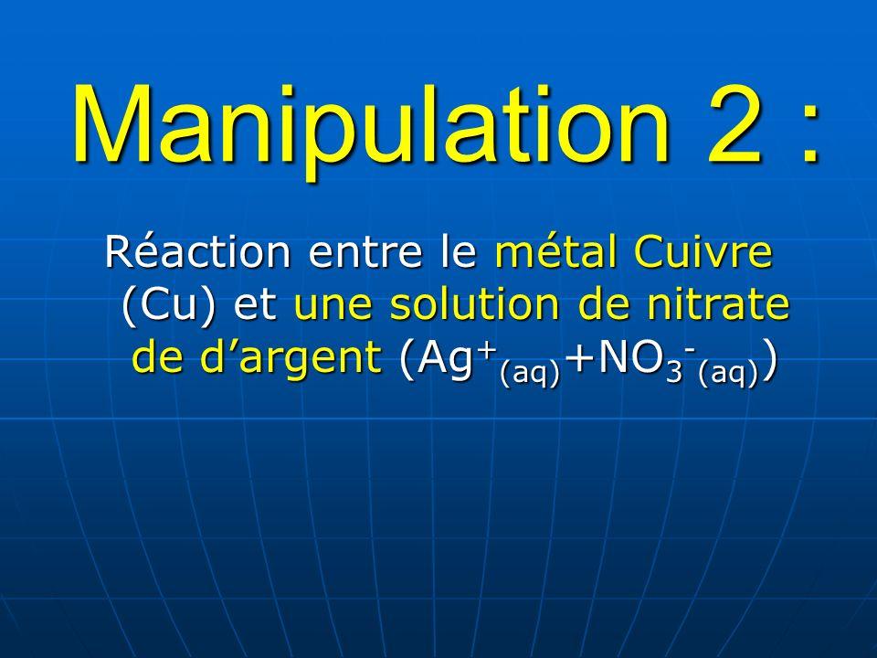 Manipulation 2 : Réaction entre le métal Cuivre (Cu) et une solution de nitrate de d'argent (Ag+(aq)+NO3-(aq))
