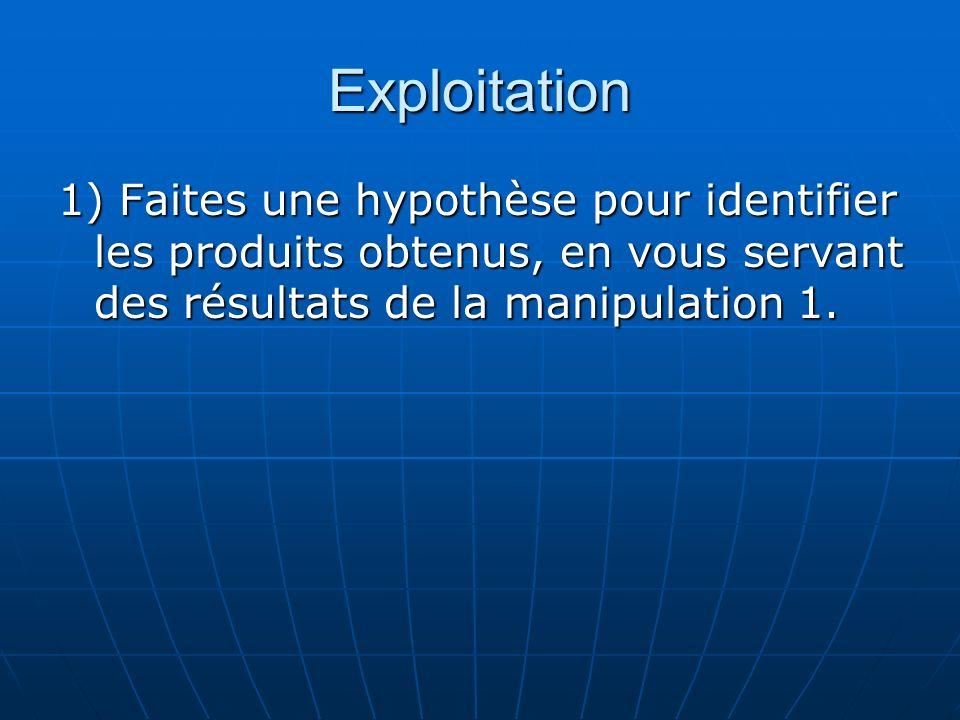 Exploitation 1) Faites une hypothèse pour identifier les produits obtenus, en vous servant des résultats de la manipulation 1.