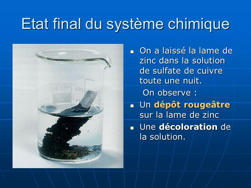 Etat final du système chimique