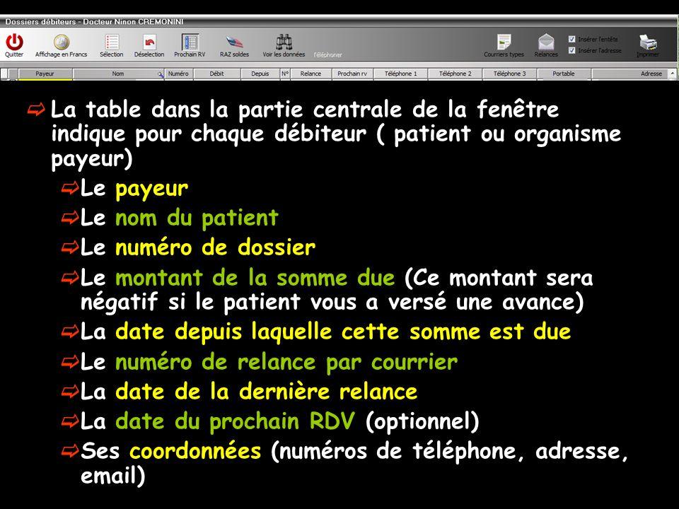 La table dans la partie centrale de la fenêtre indique pour chaque débiteur ( patient ou organisme payeur)