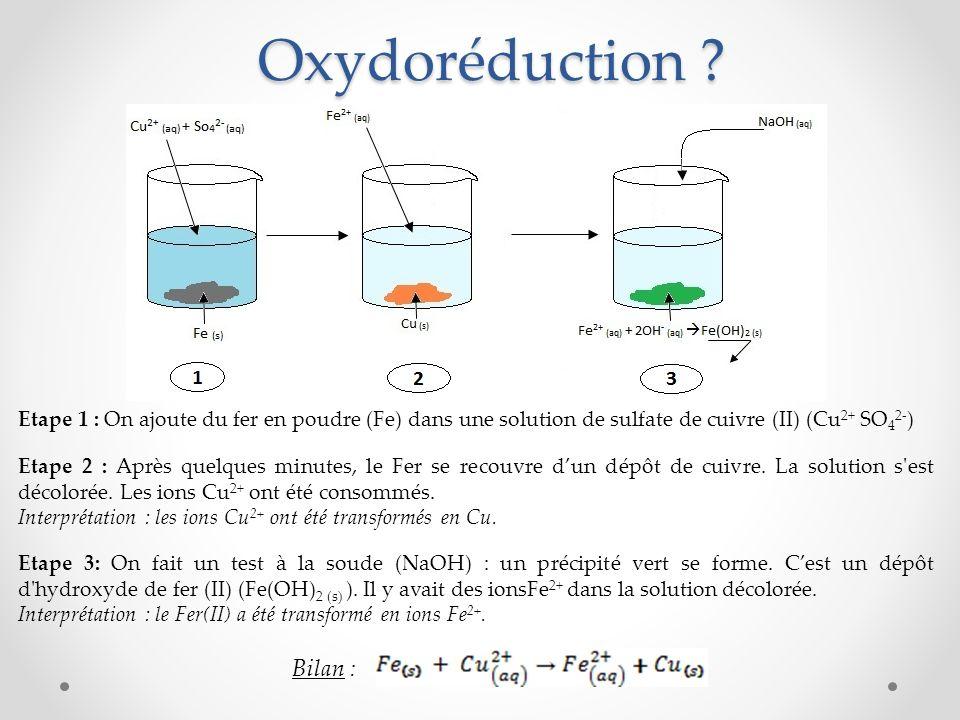Oxydoréduction Bilan :