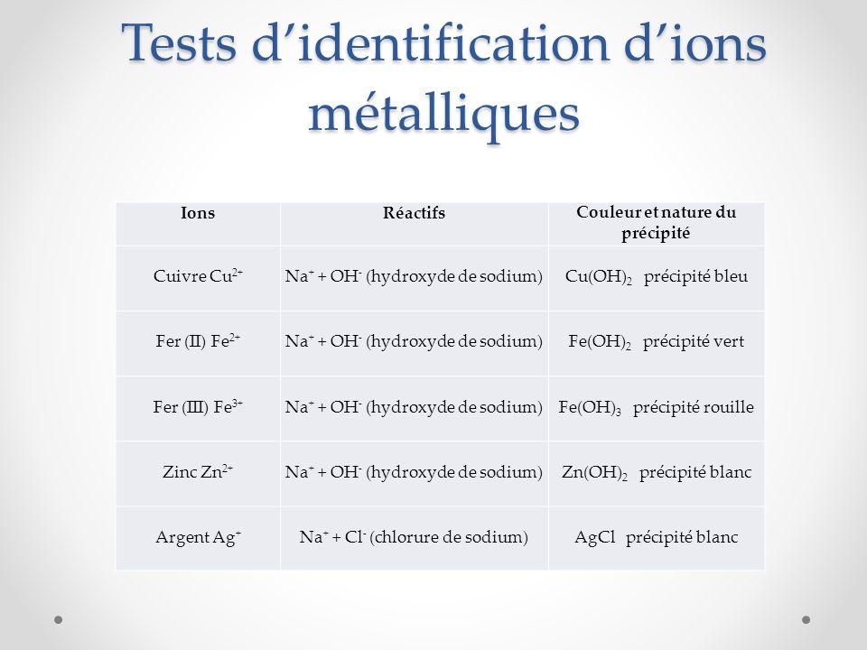 Tests d'identification d'ions métalliques