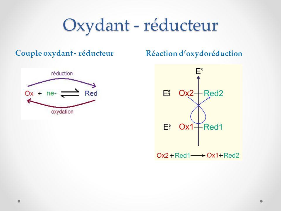 Oxydant - réducteur Couple oxydant - réducteur