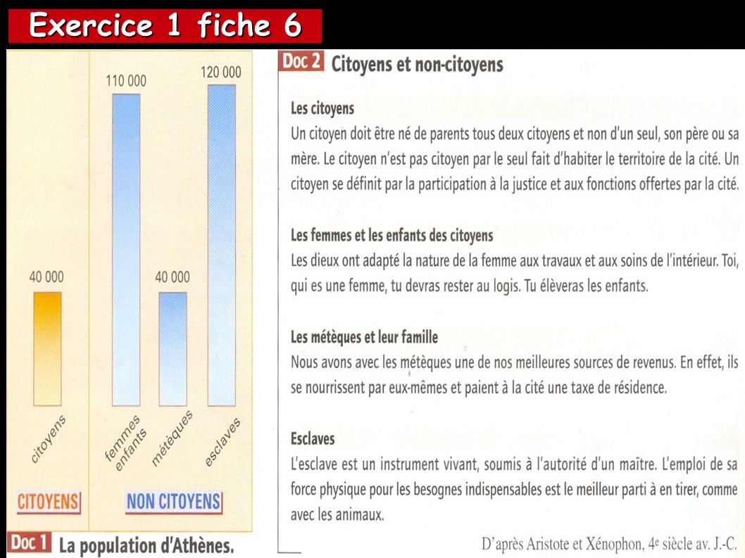 Exercice 1 fiche 6