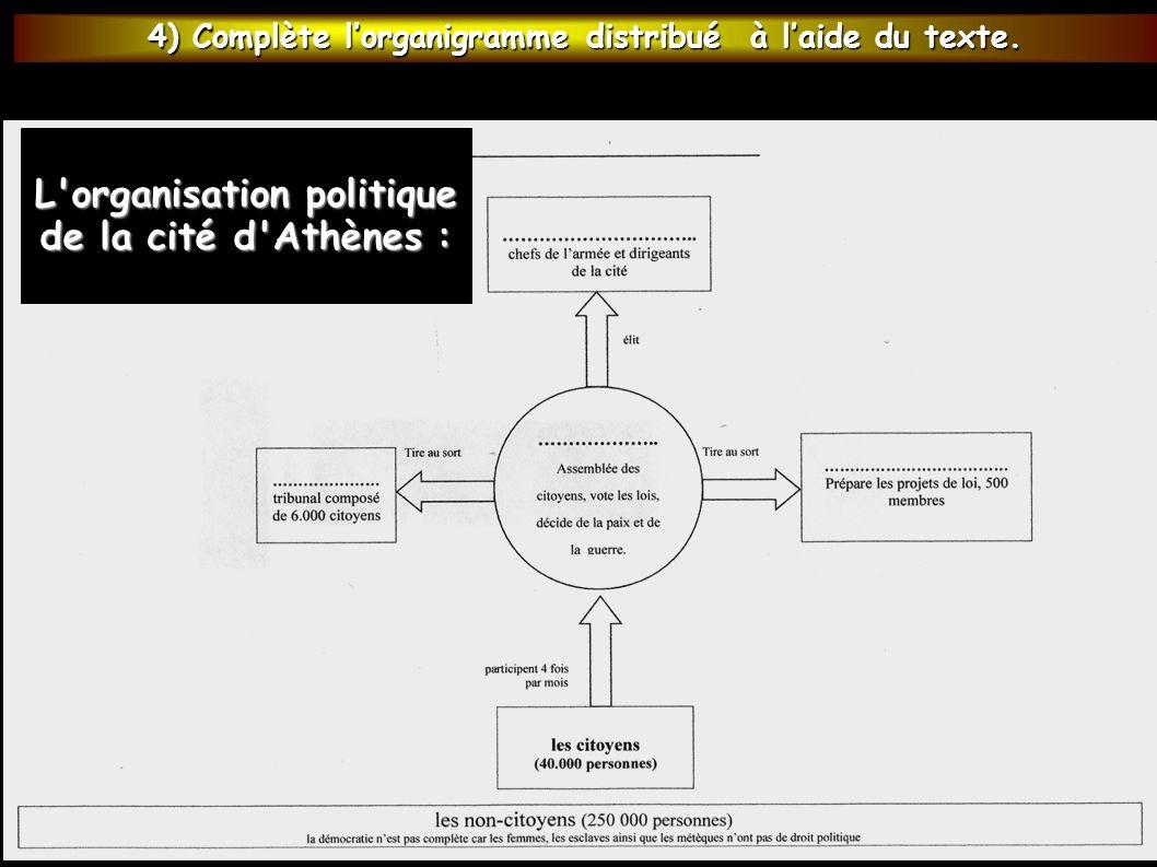 L organisation politique
