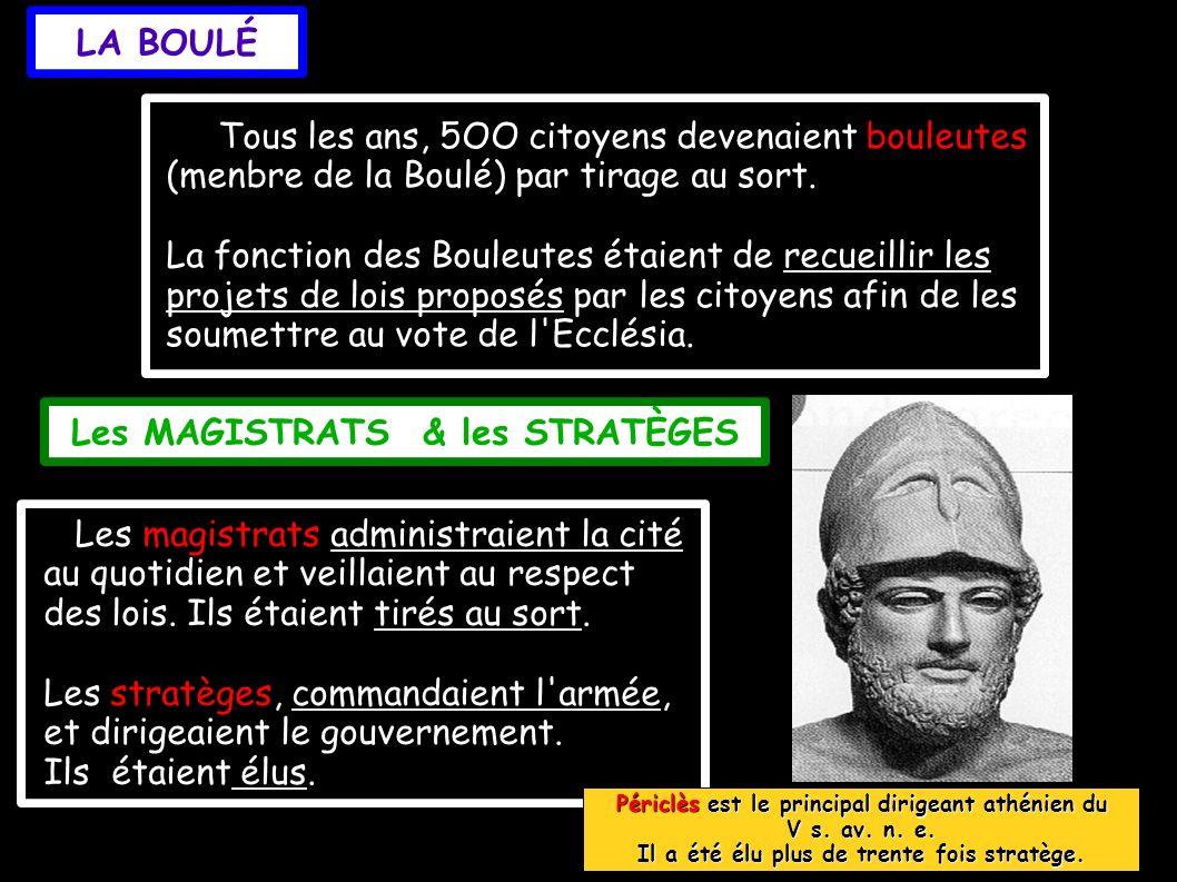 LA BOULÉ Les MAGISTRATS & les STRATÈGES