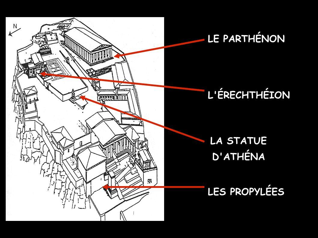 LE PARTHÉNON L ÉRECHTHÉION LA STATUE D ATHÉNA LES PROPYLÉES