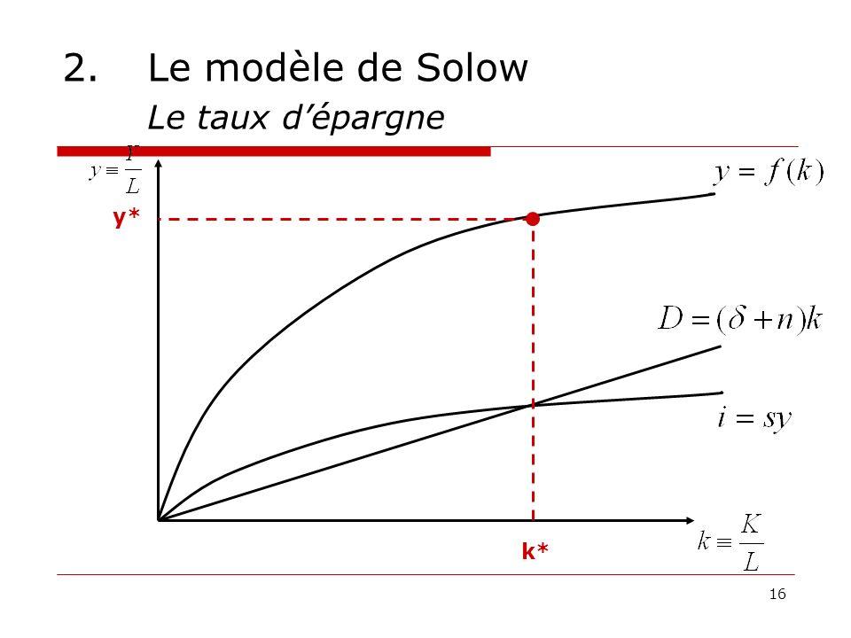 2. Le modèle de Solow Le taux d'épargne