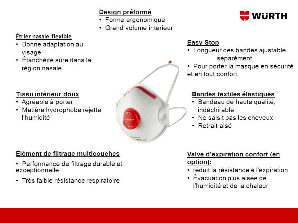 Design préformé Forme ergonomique. Grand volume intérieur. Étrier nasale flexible. Bonne adaptation au visage.