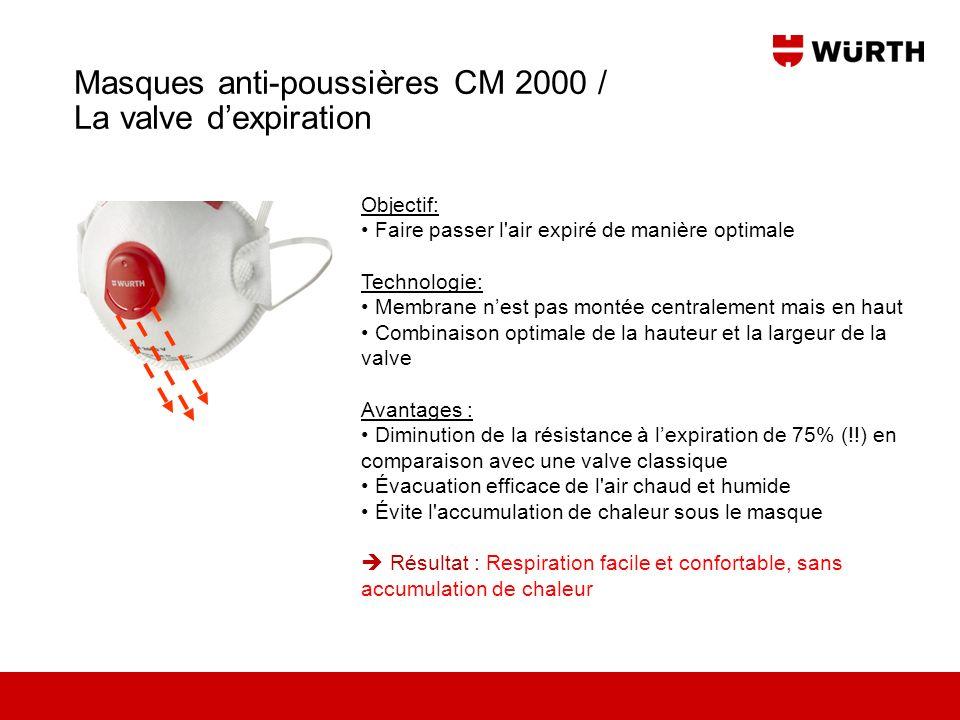 Masques anti-poussières CM 2000 / La valve d'expiration