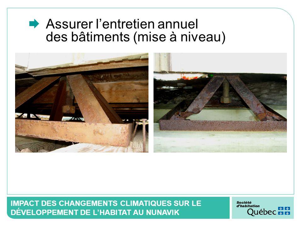 Assurer l'entretien annuel des bâtiments (mise à niveau)