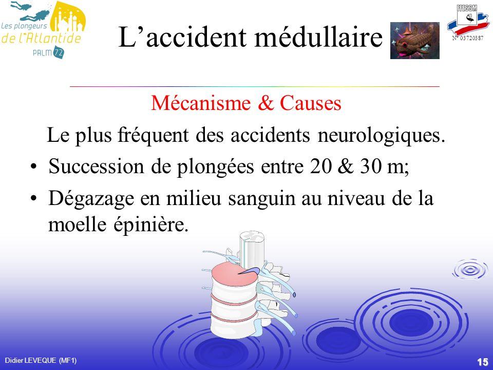 L'accident médullaire