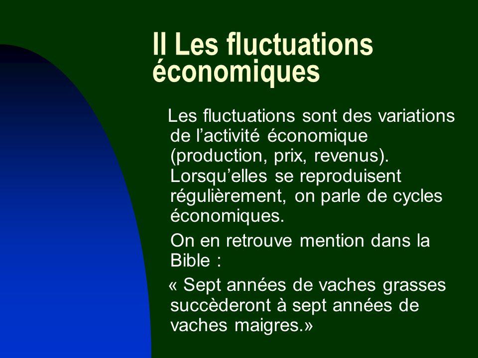 II Les fluctuations économiques