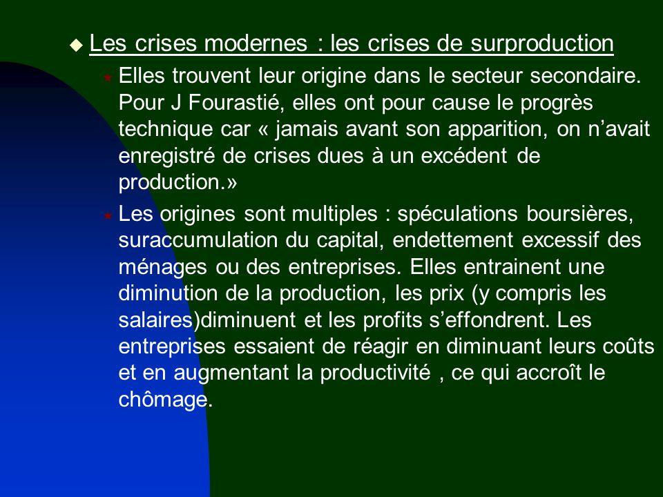 Les crises modernes : les crises de surproduction