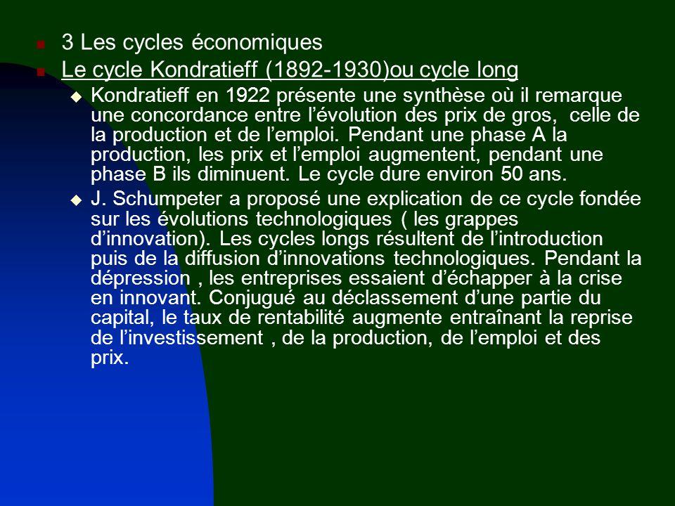3 Les cycles économiques Le cycle Kondratieff (1892-1930)ou cycle long