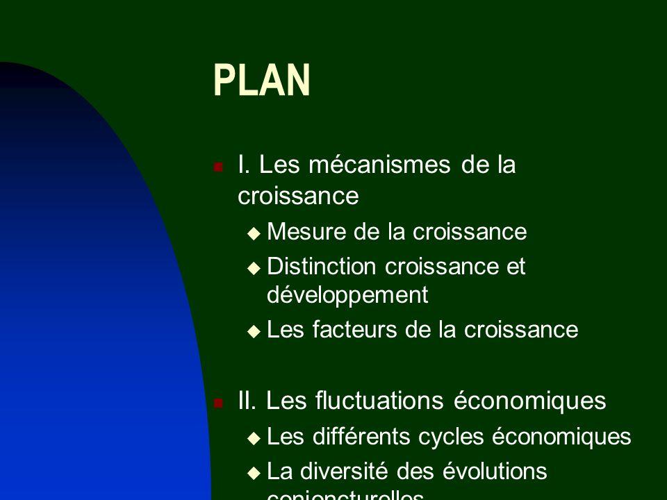 PLAN I. Les mécanismes de la croissance
