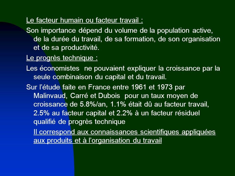 Le facteur humain ou facteur travail :