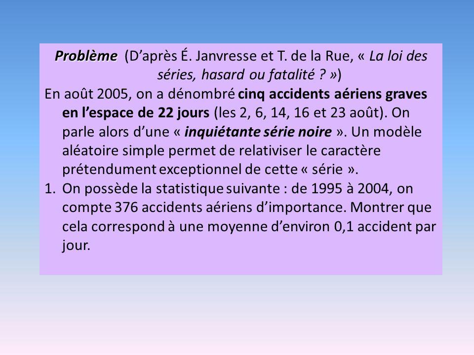 Problème (D'après É. Janvresse et T
