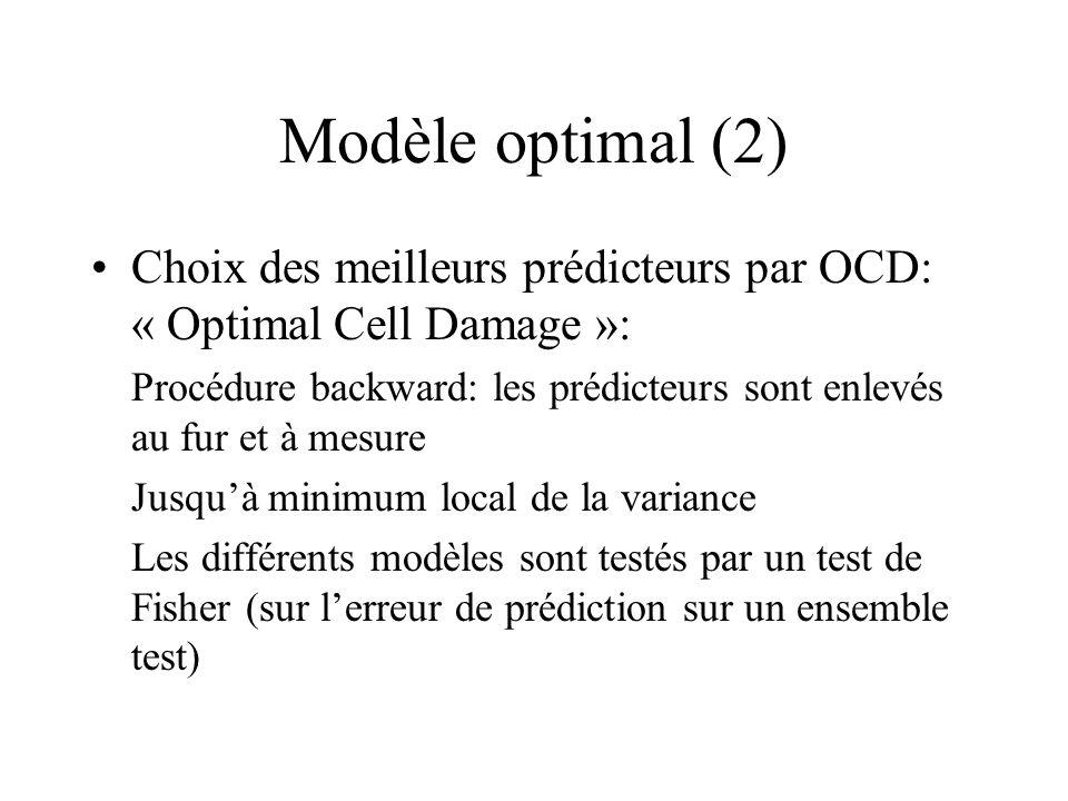 Modèle optimal (2) Choix des meilleurs prédicteurs par OCD: « Optimal Cell Damage »: