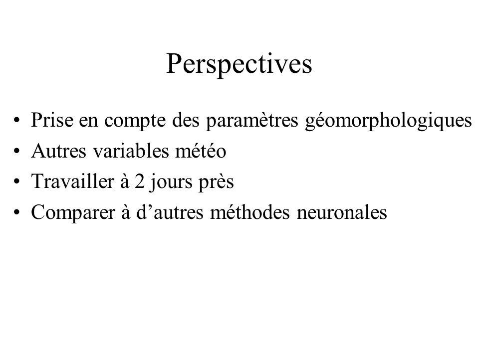 Perspectives Prise en compte des paramètres géomorphologiques