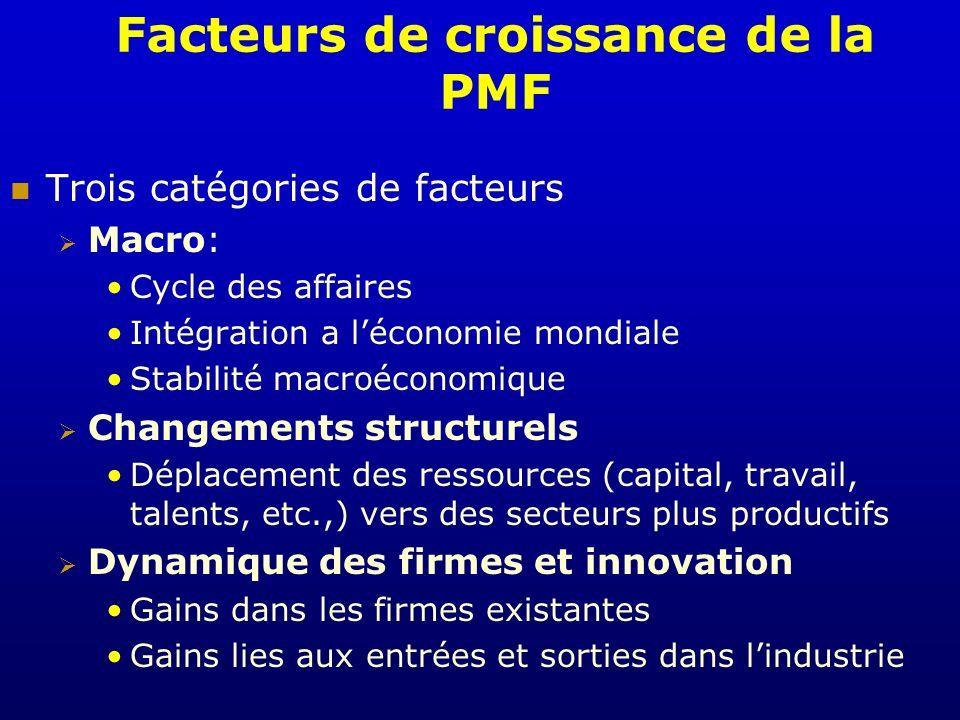 Facteurs de croissance de la PMF