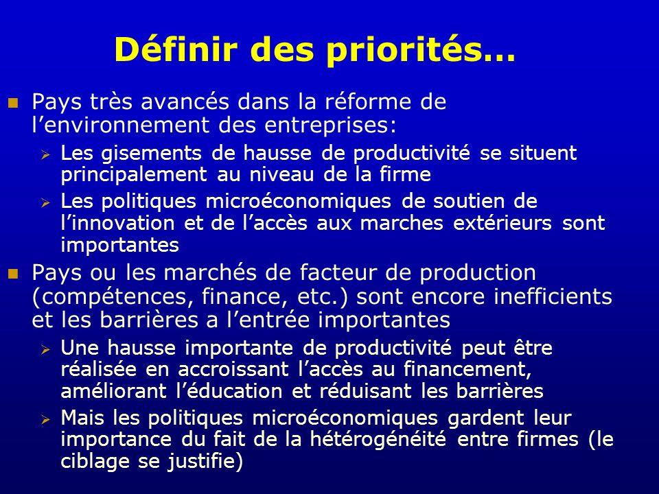 Définir des priorités…
