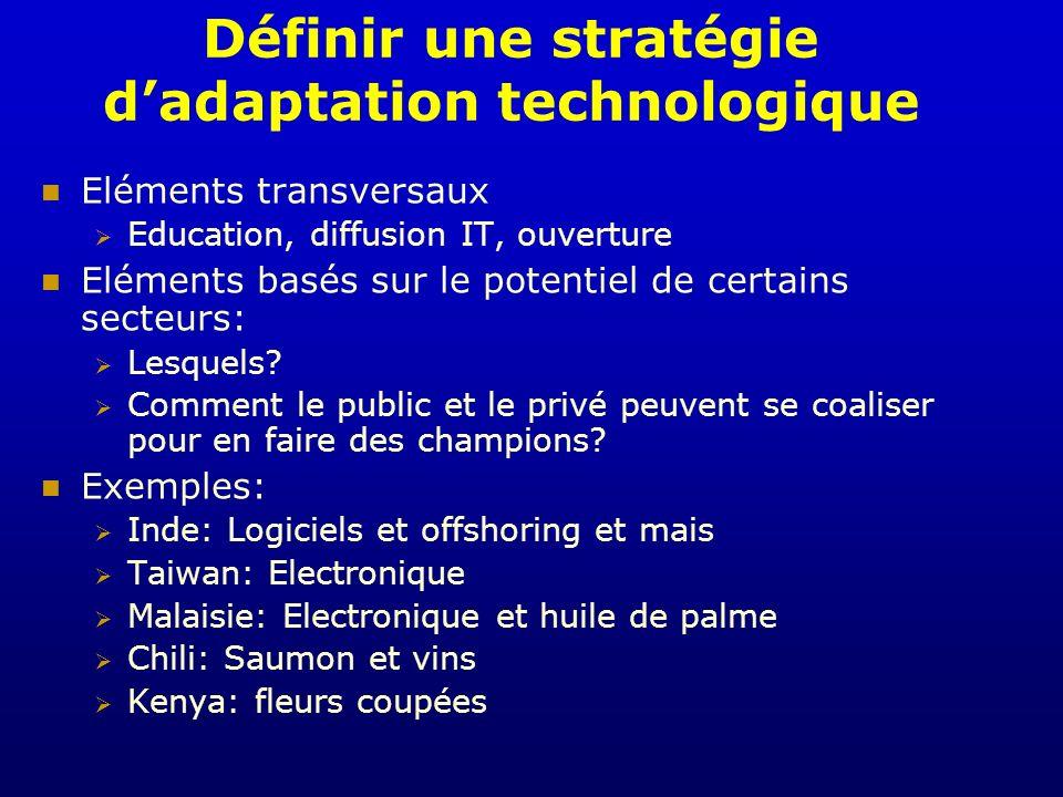 Définir une stratégie d'adaptation technologique