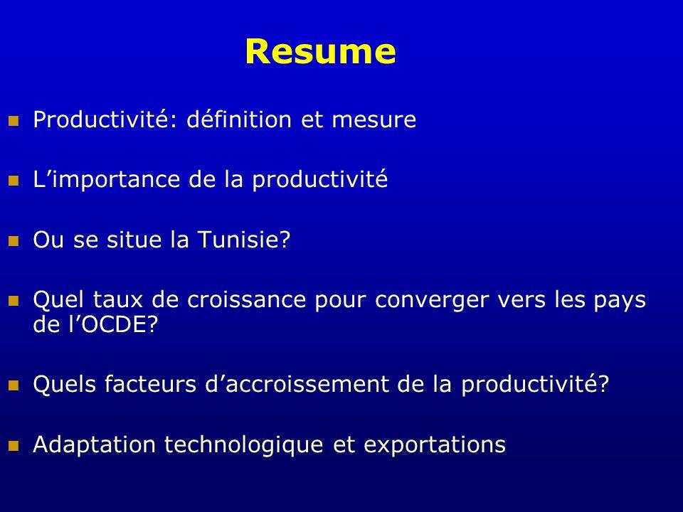 Resume Productivité: définition et mesure