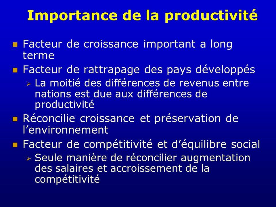 Importance de la productivité