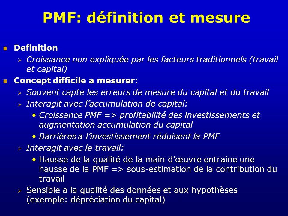 PMF: définition et mesure