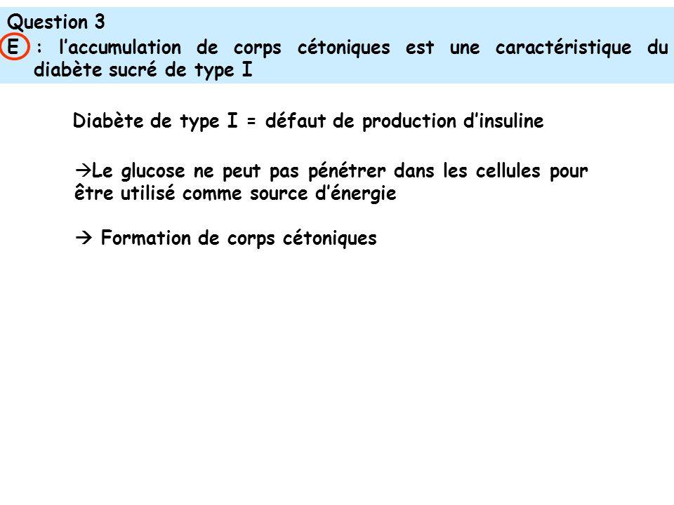 Question 3 E : l'accumulation de corps cétoniques est une caractéristique du diabète sucré de type I.