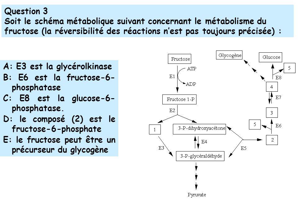 Question 3 Soit le schéma métabolique suivant concernant le métabolisme du fructose (la réversibilité des réactions n'est pas toujours précisée) :