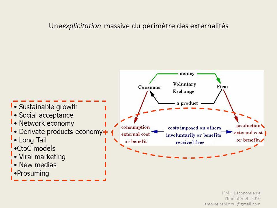 Uneexplicitation massive du périmètre des externalités