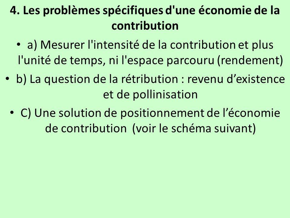 4. Les problèmes spécifiques d une économie de la contribution