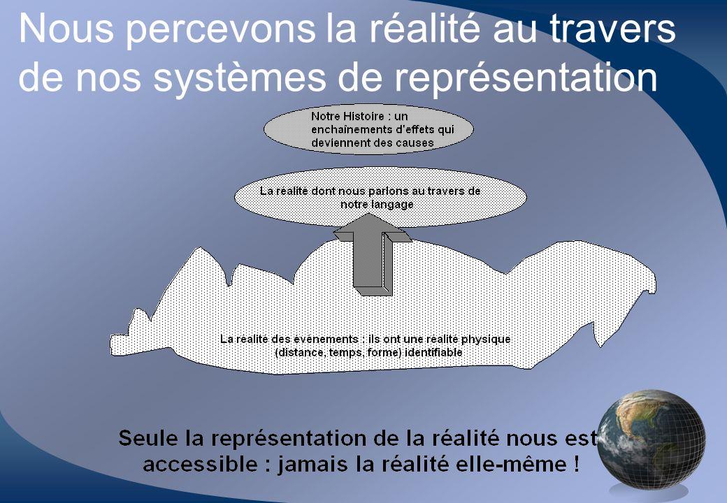 Nous percevons la réalité au travers de nos systèmes de représentation