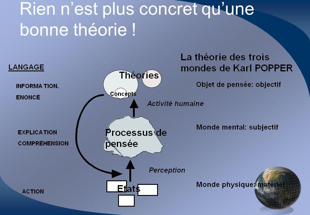 Rien n'est plus concret qu'une bonne théorie !