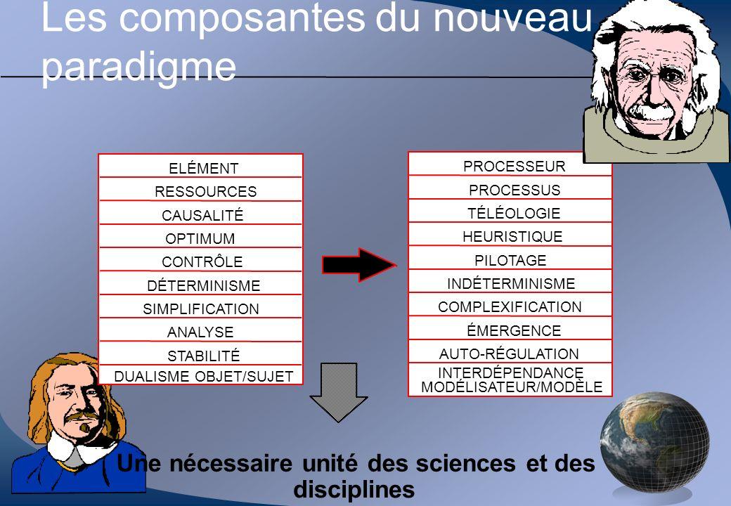 Les composantes du nouveau paradigme