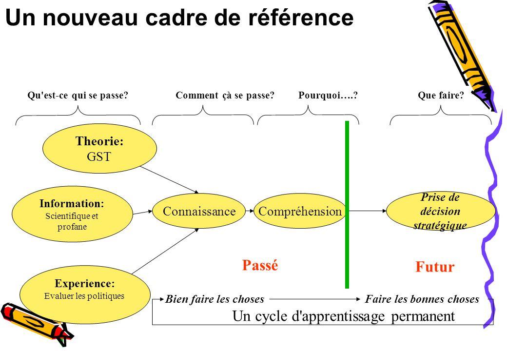 Un nouveau cadre de référence