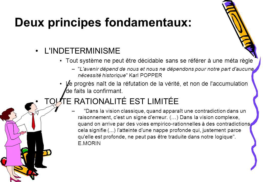 Deux principes fondamentaux: