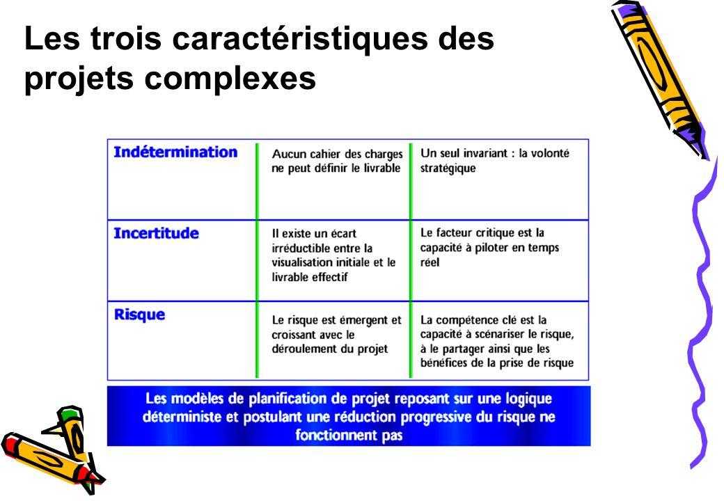 Les trois caractéristiques des projets complexes
