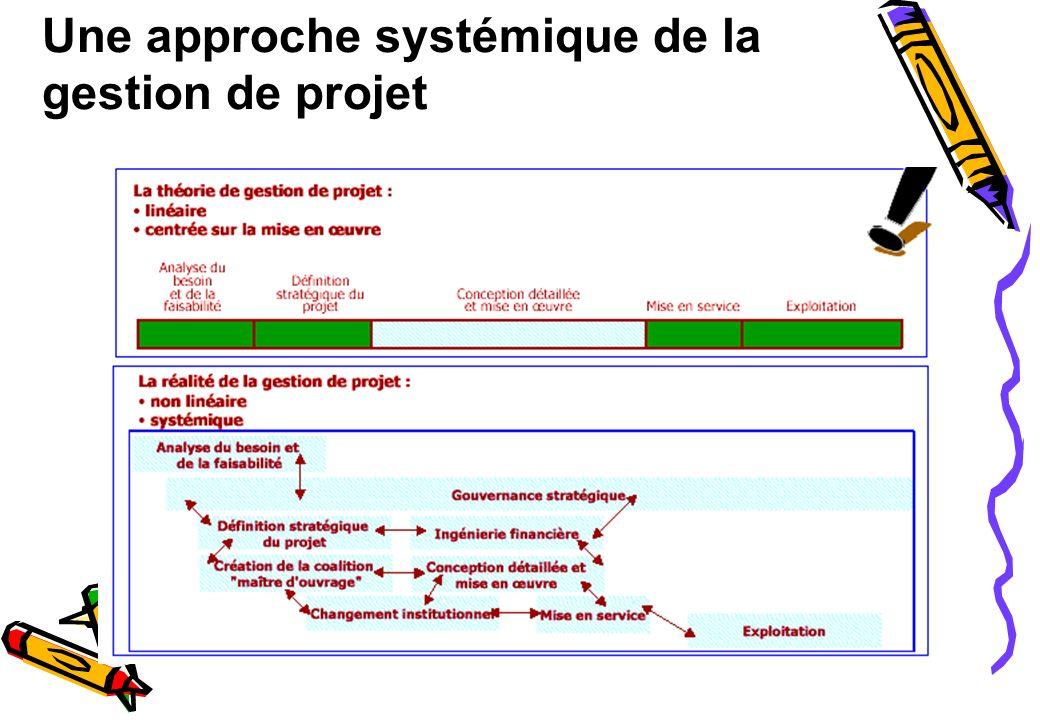 Une approche systémique de la gestion de projet