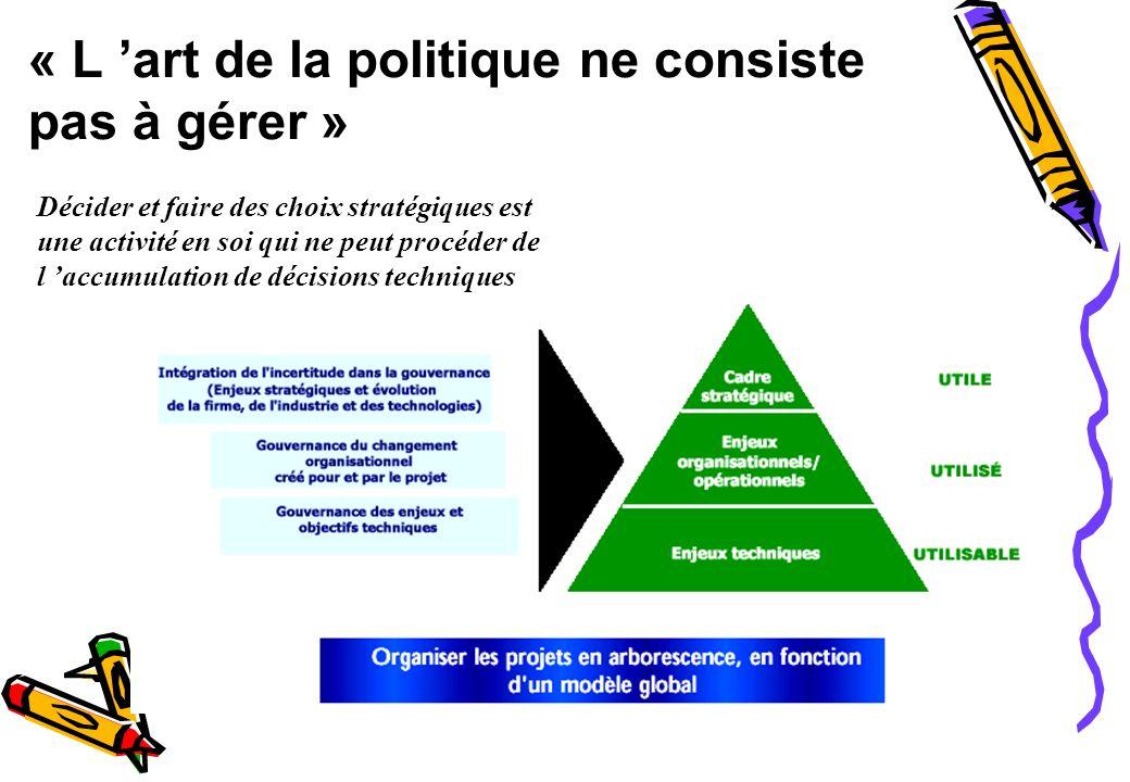 « L 'art de la politique ne consiste pas à gérer »