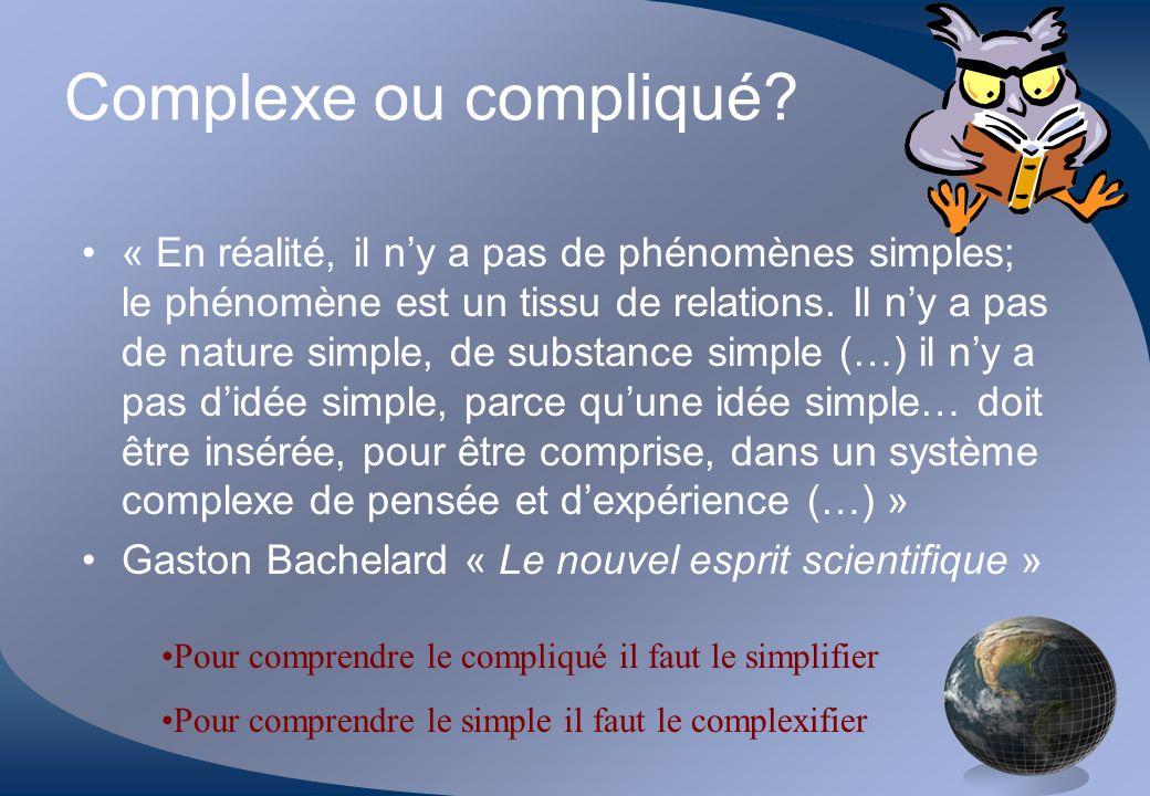 Complexe ou compliqué