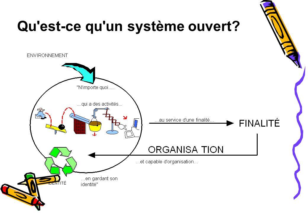 Qu est-ce qu un système ouvert