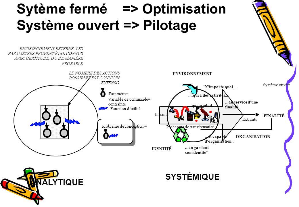 Sytème fermé => Optimisation Système ouvert => Pilotage