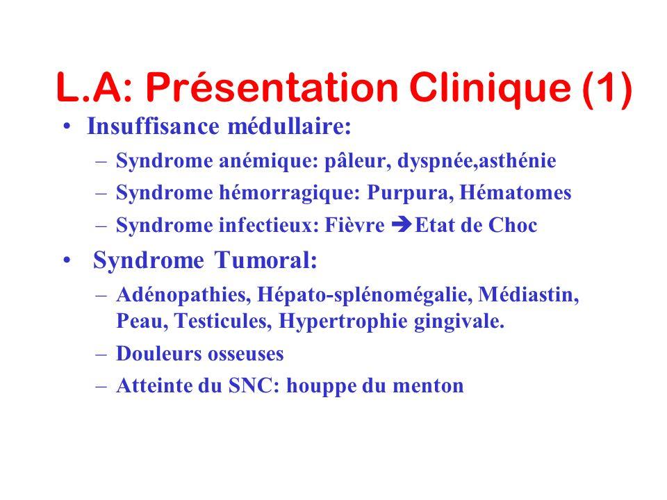 L.A: Présentation Clinique (1)