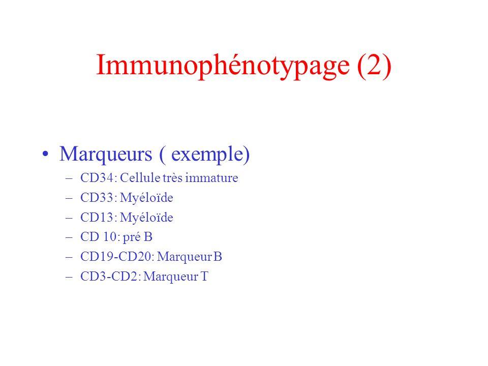 Immunophénotypage (2)