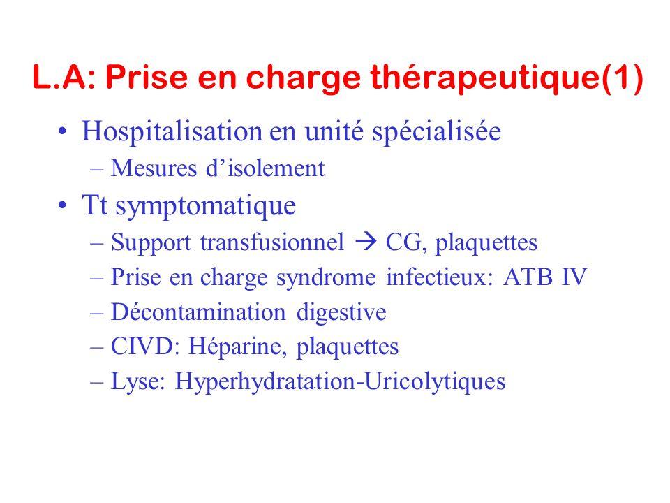 L.A: Prise en charge thérapeutique(1)